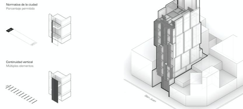 EDIFICIO SnJBvd | Desarrollos 3dF